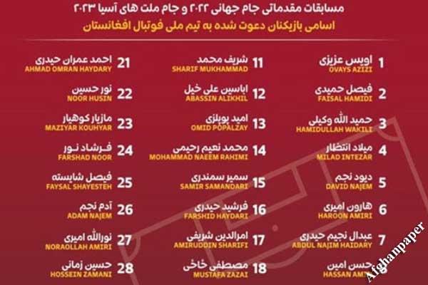 اسامی 30 بازیکن دعوت شده به تیم ملی فوتبال